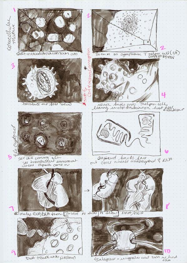 HIV Storyboard pg 2