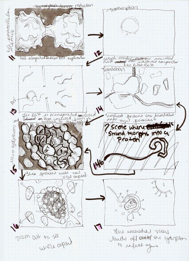 HIV Storyboard pg 1